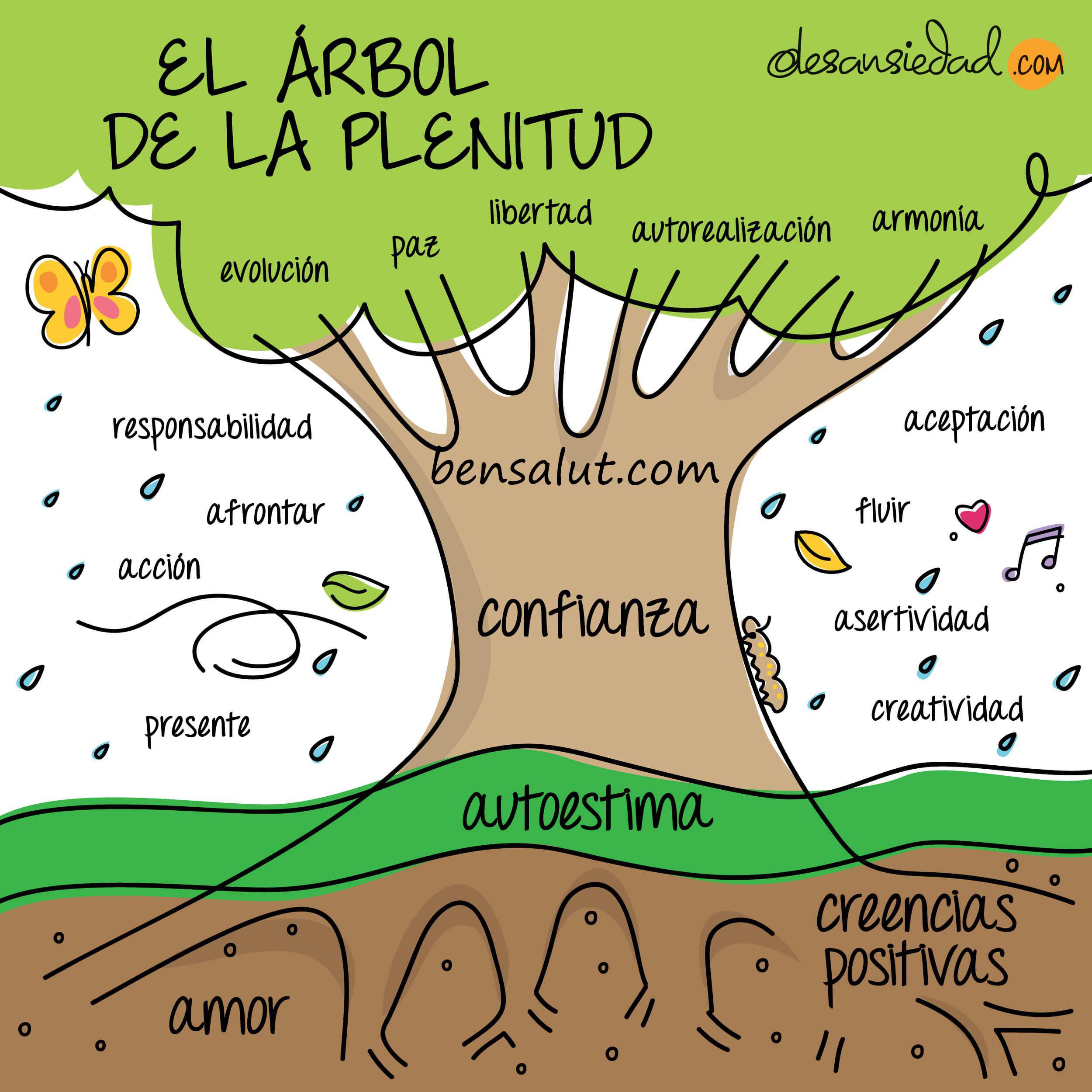 el_arbol_de_la_plenitud.jpg