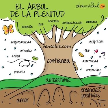 el_arbol_de_la_plenitud