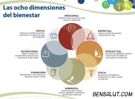 las_8_dimensiones_del_bienestar
