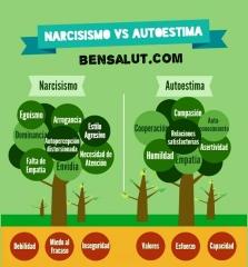 autoestima_vs_narcisismo